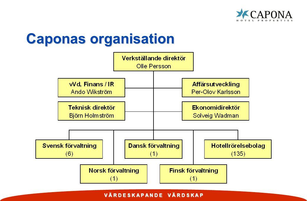 Caponas organisation