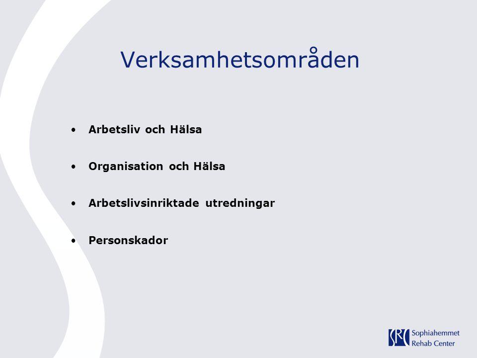 Verksamhetsområden Arbetsliv och Hälsa Organisation och Hälsa