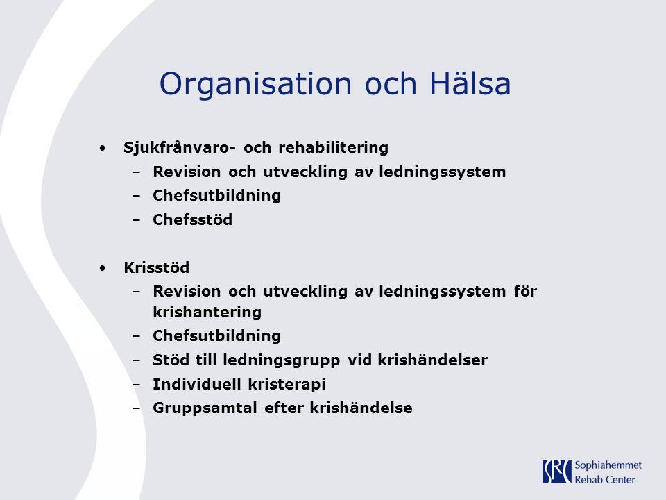 Organisation och Hälsa