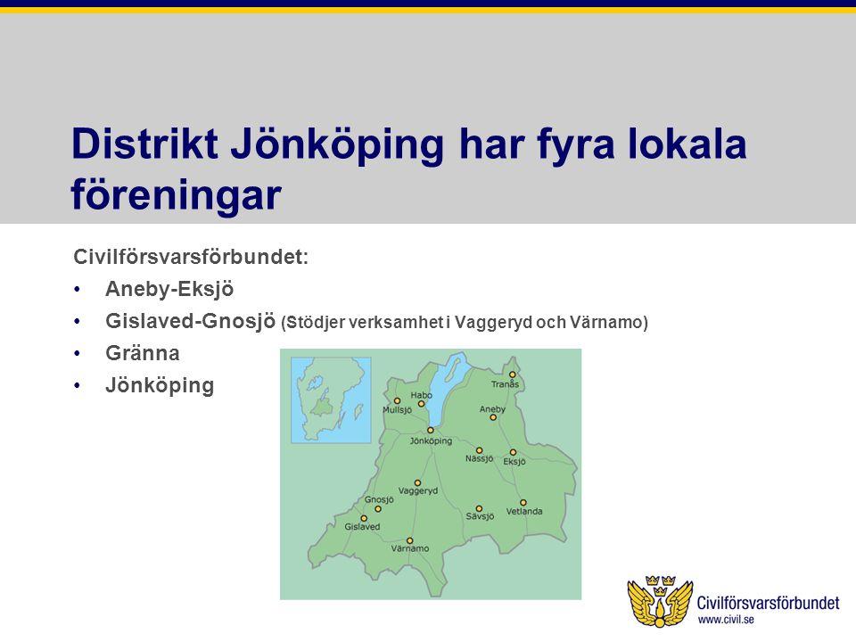 Distrikt Jönköping har fyra lokala föreningar