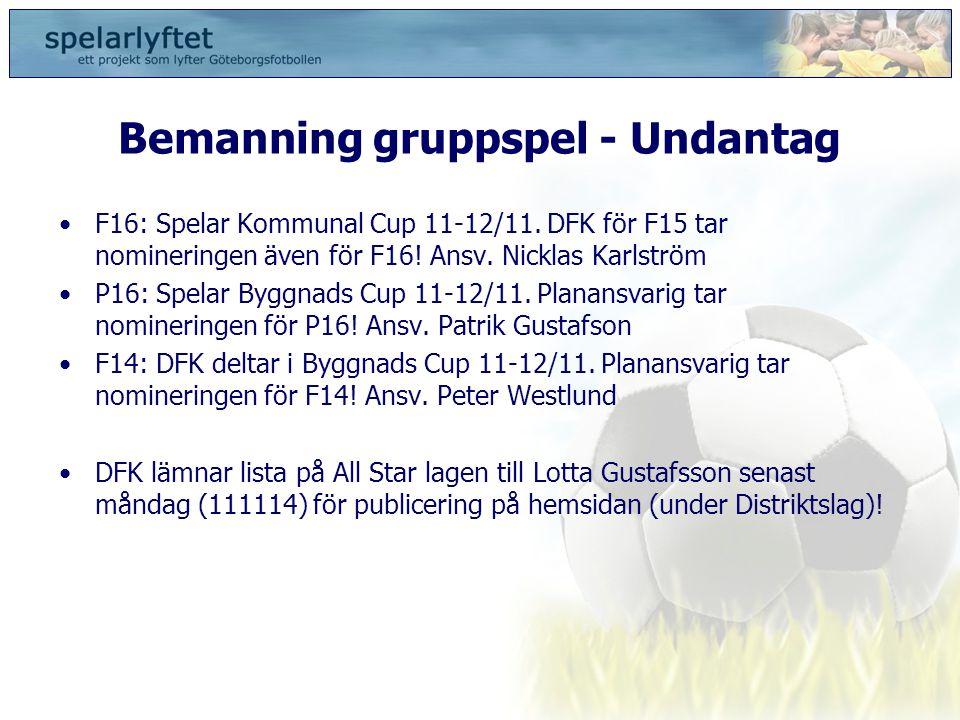 Bemanning gruppspel - Undantag