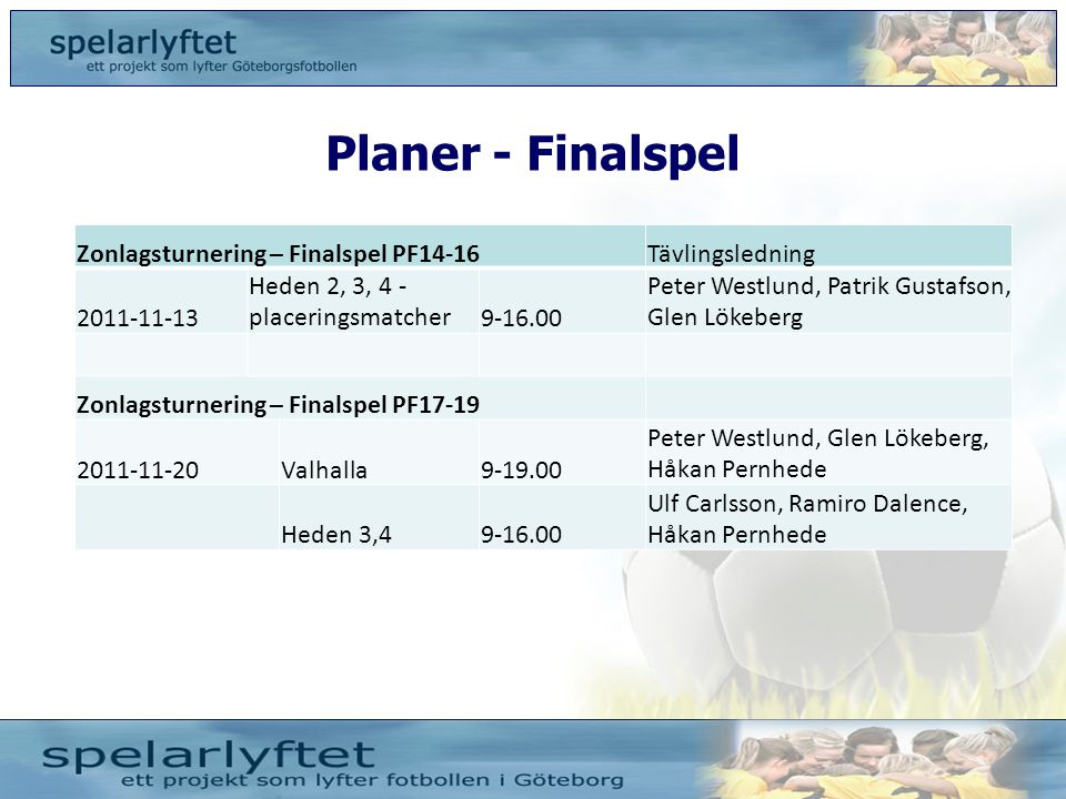 Planer - Finalspel Zonlagsturnering – Finalspel PF14-16