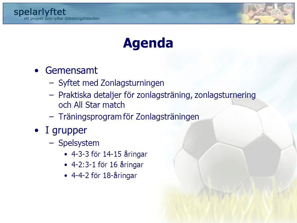 Agenda Gemensamt I grupper Syftet med Zonlagsturningen