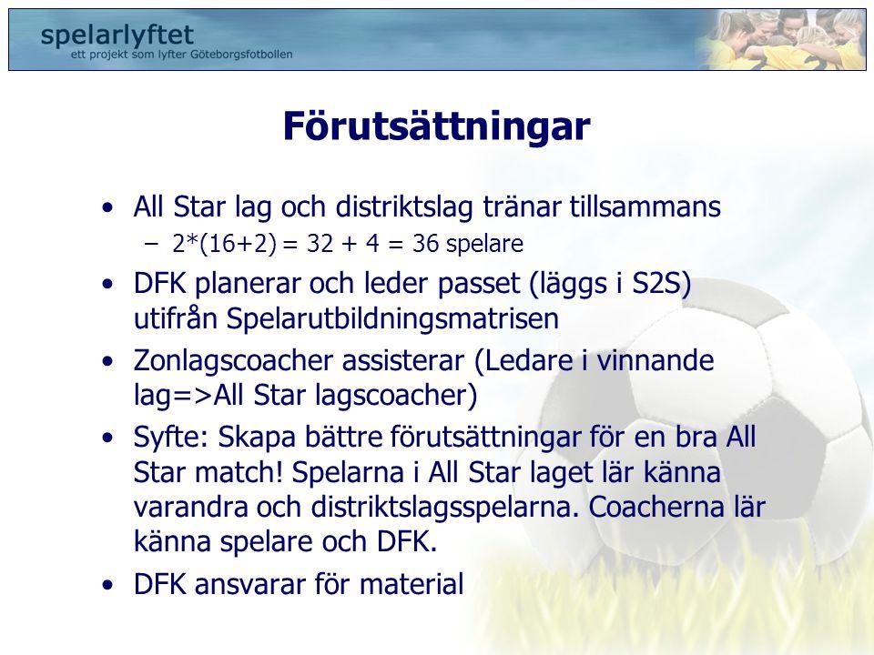 Förutsättningar All Star lag och distriktslag tränar tillsammans