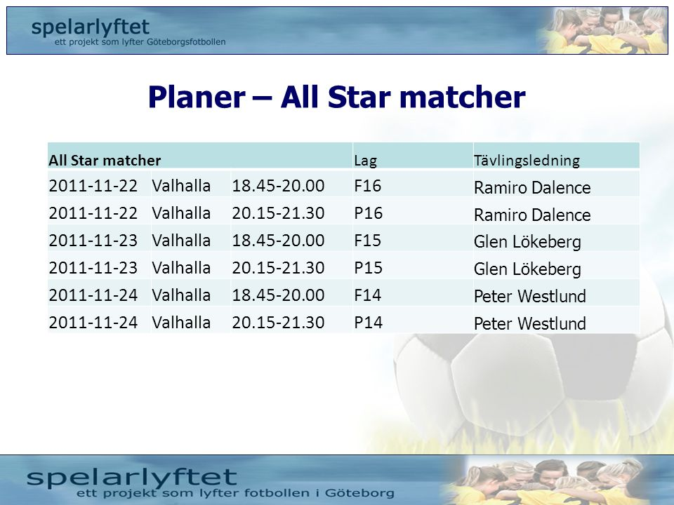 Planer – All Star matcher