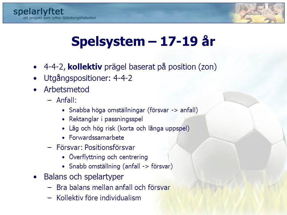Spelsystem – 17-19 år 4-4-2, kollektiv prägel baserat på position (zon) Utgångspositioner: 4-4-2. Arbetsmetod.
