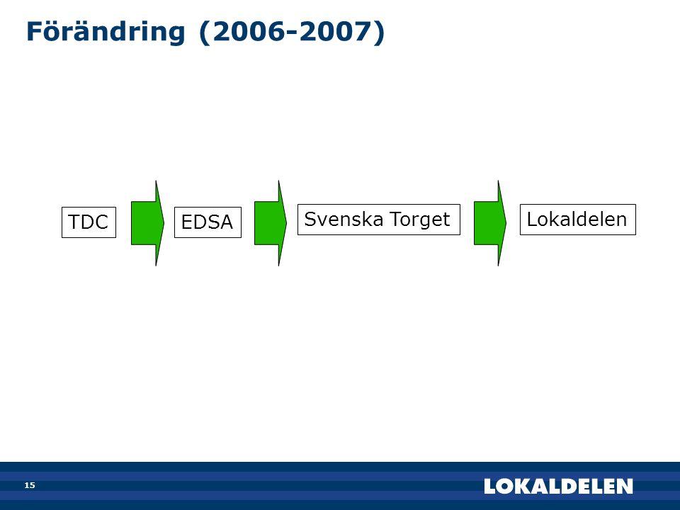 Förändring (2006-2007) TDC EDSA Svenska Torget Lokaldelen