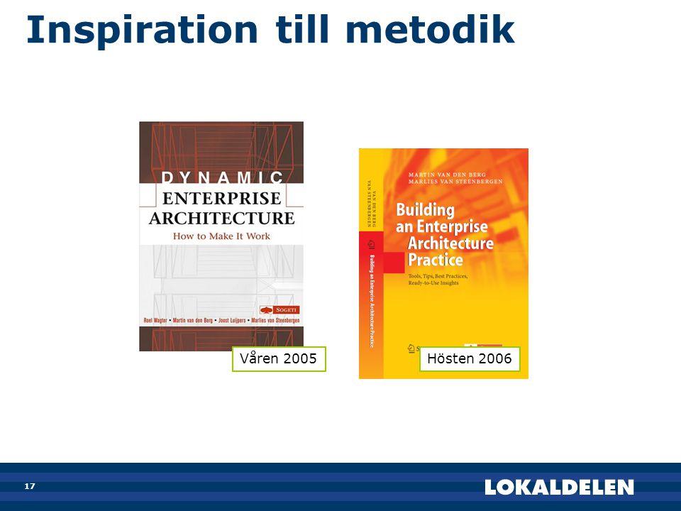 Inspiration till metodik