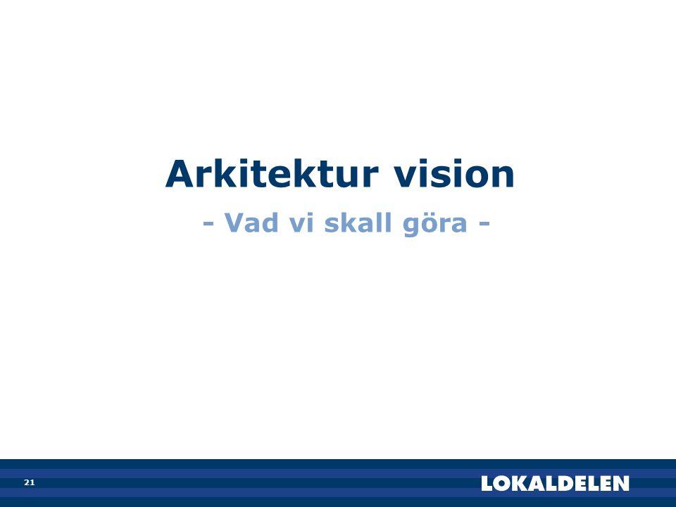 Arkitektur vision - Vad vi skall göra -