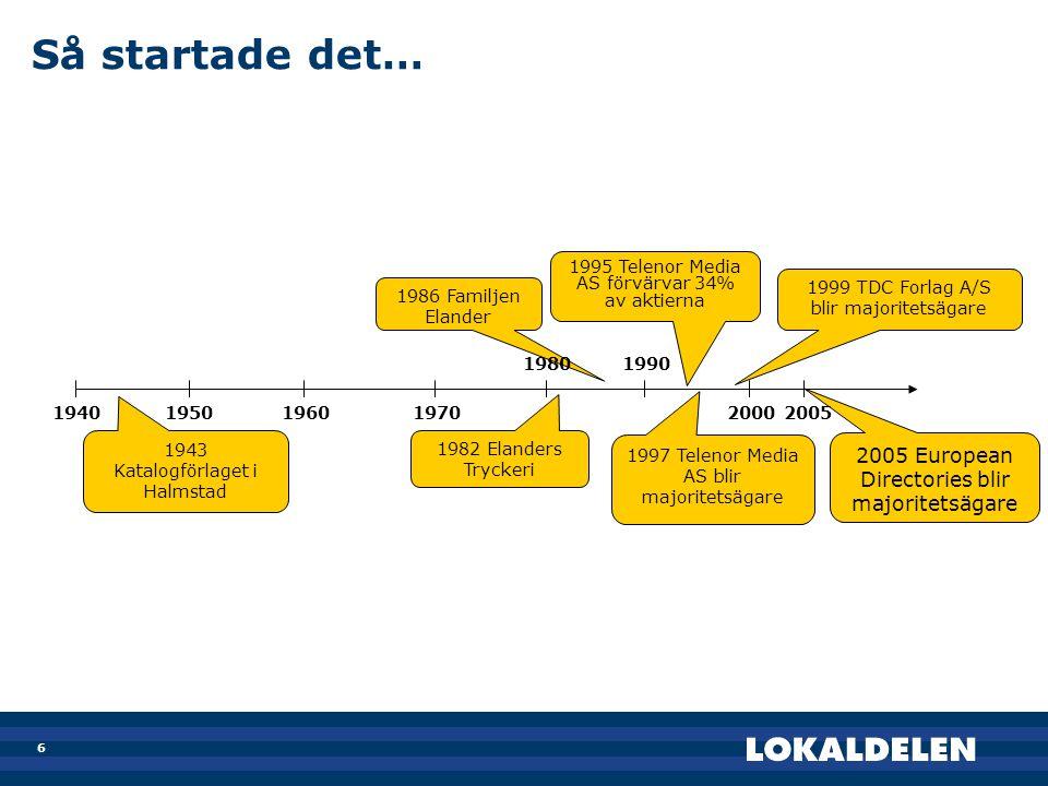 Så startade det… 2005 European Directories blir majoritetsägare