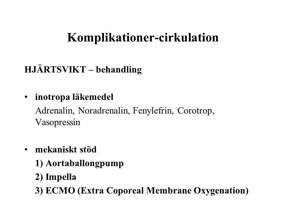 Komplikationer-cirkulation