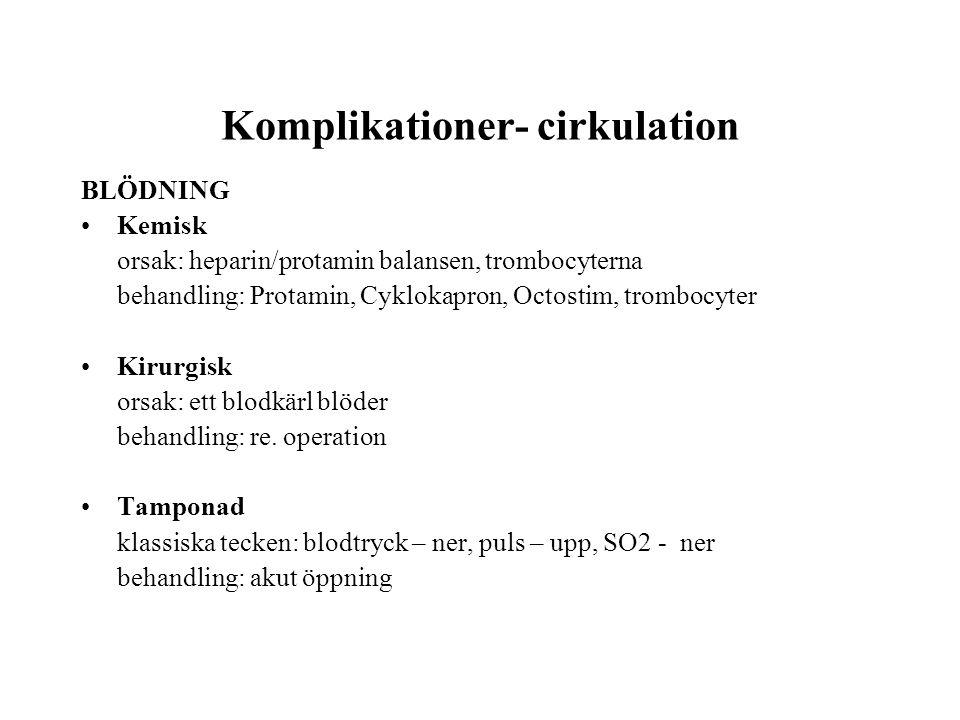 Komplikationer- cirkulation