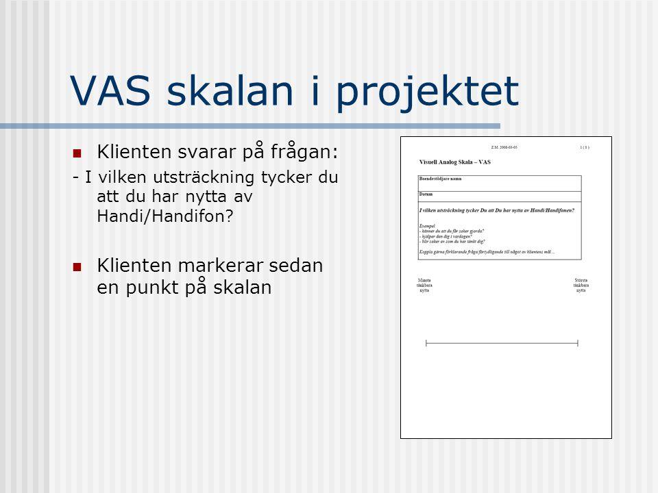 VAS skalan i projektet Klienten svarar på frågan: