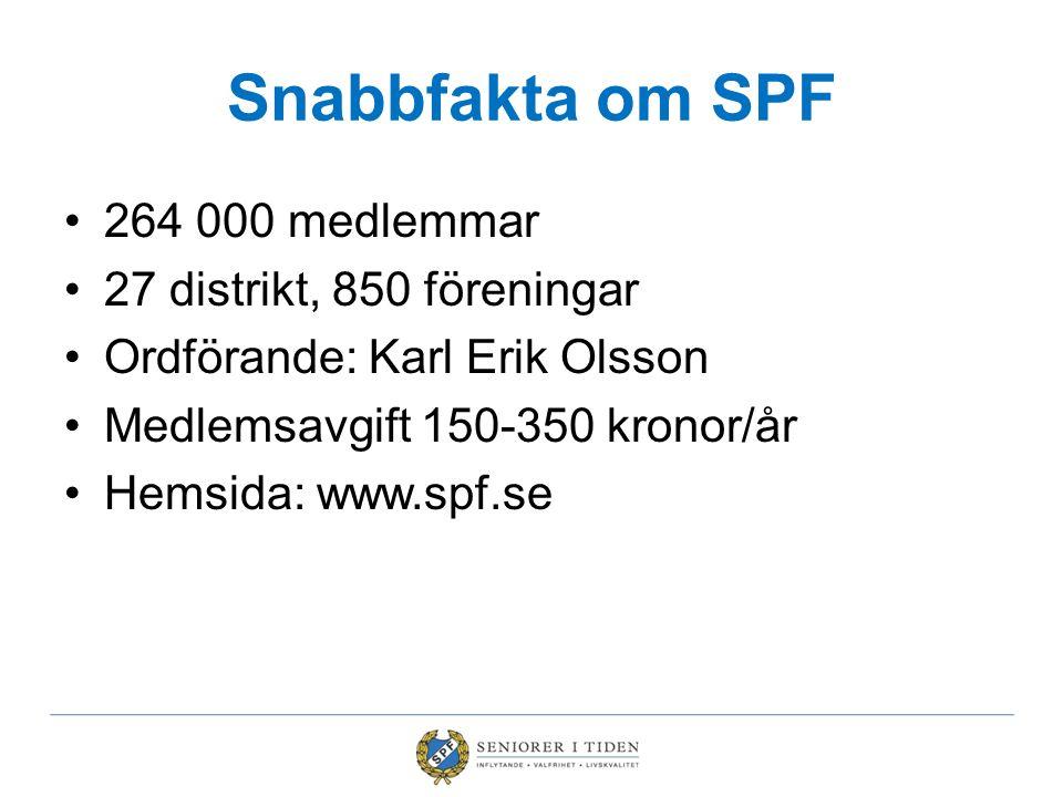 Snabbfakta om SPF 264 000 medlemmar 27 distrikt, 850 föreningar