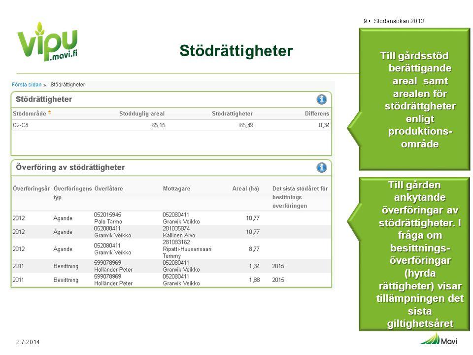 Stödansökan 2013 Stödrättigheter. Till gårdsstöd berättigande areal samt arealen för stödrättgheter enligt produktions-område.