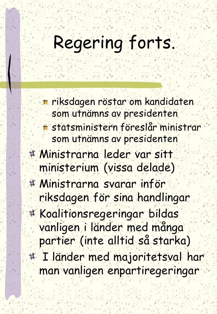 Regering forts. Ministrarna leder var sitt ministerium (vissa delade)
