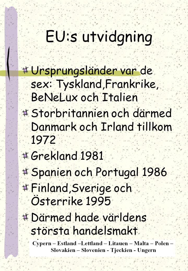 EU:s utvidgning Ursprungsländer var de sex: Tyskland,Frankrike, BeNeLux och Italien. Storbritannien och därmed Danmark och Irland tillkom 1972.