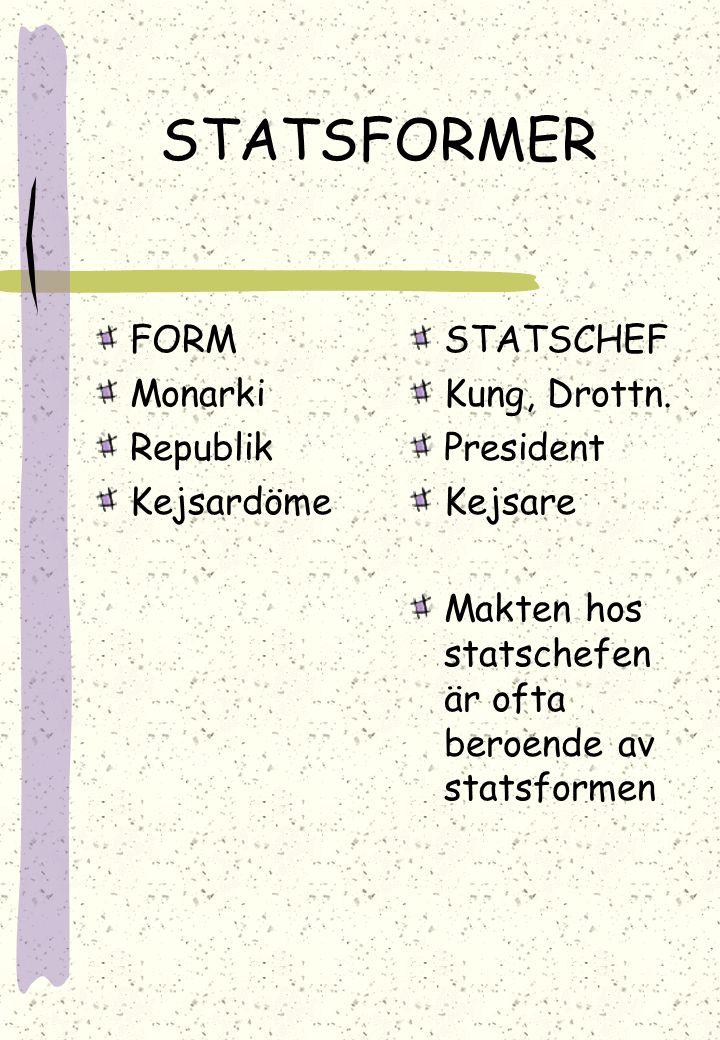 STATSFORMER FORM Monarki Republik Kejsardöme STATSCHEF Kung, Drottn.
