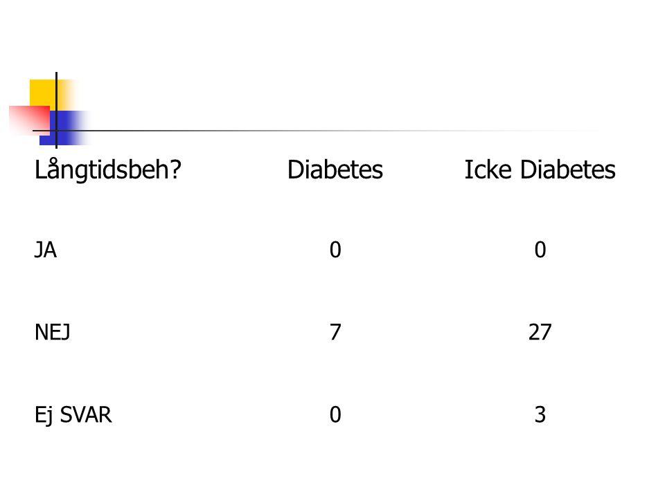 Långtidsbeh Diabetes Icke Diabetes JA NEJ 7 27 Ej SVAR 3