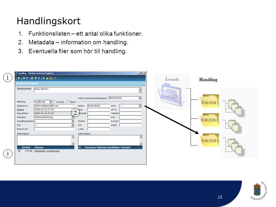 Handlingskort Funktionslisten – ett antal olika funktioner.