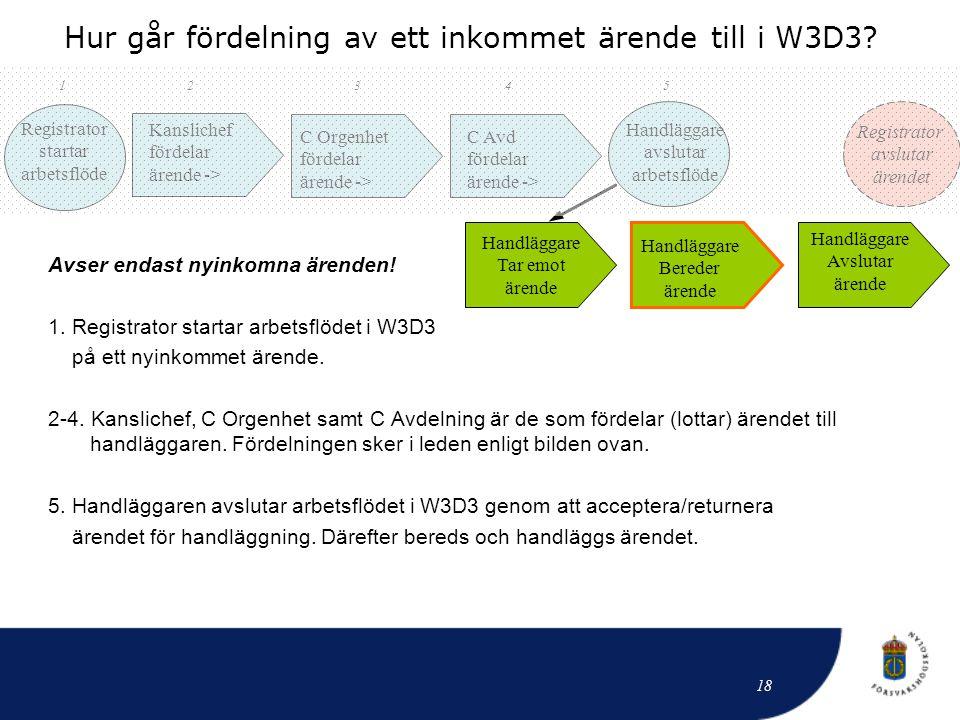Hur går fördelning av ett inkommet ärende till i W3D3