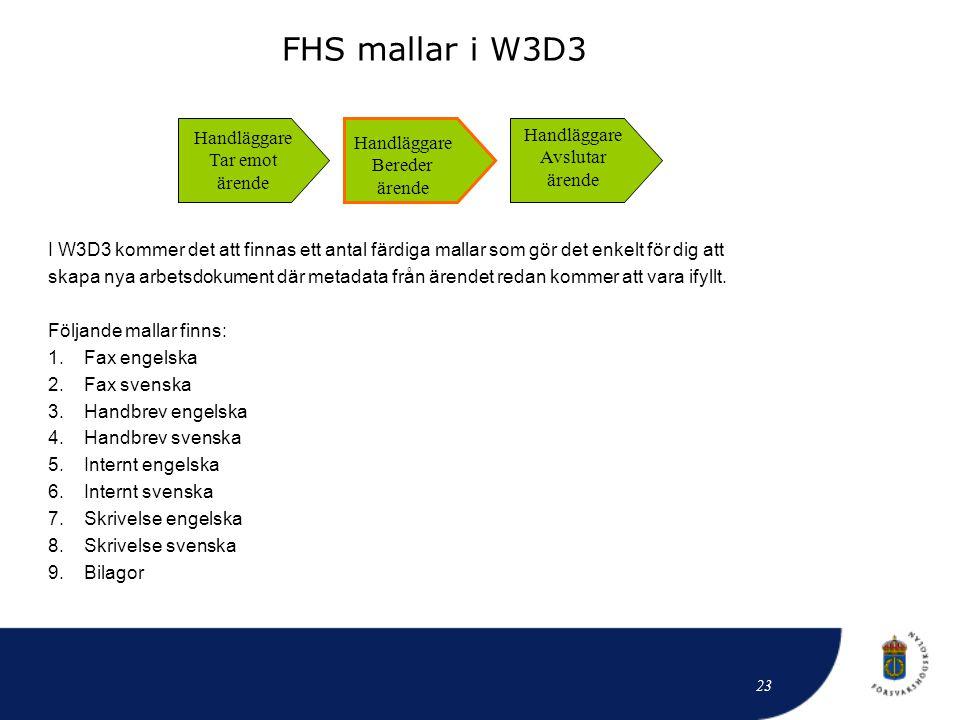 FHS mallar i W3D3 Handläggare Handläggare Avslutar ärende