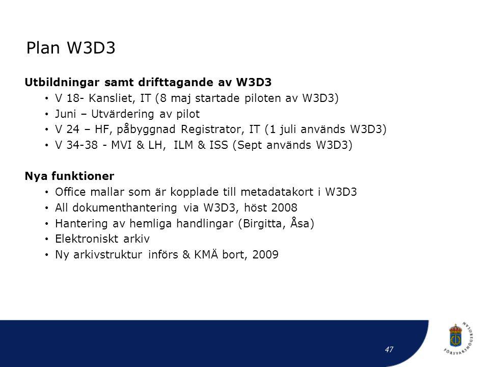 Plan W3D3 Utbildningar samt drifttagande av W3D3