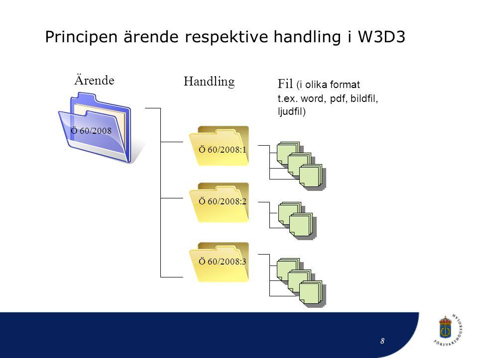Principen ärende respektive handling i W3D3