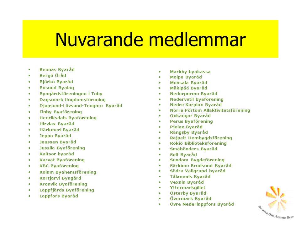Nuvarande medlemmar Bennäs Byaråd Bergö Öråd Björkö Byaråd