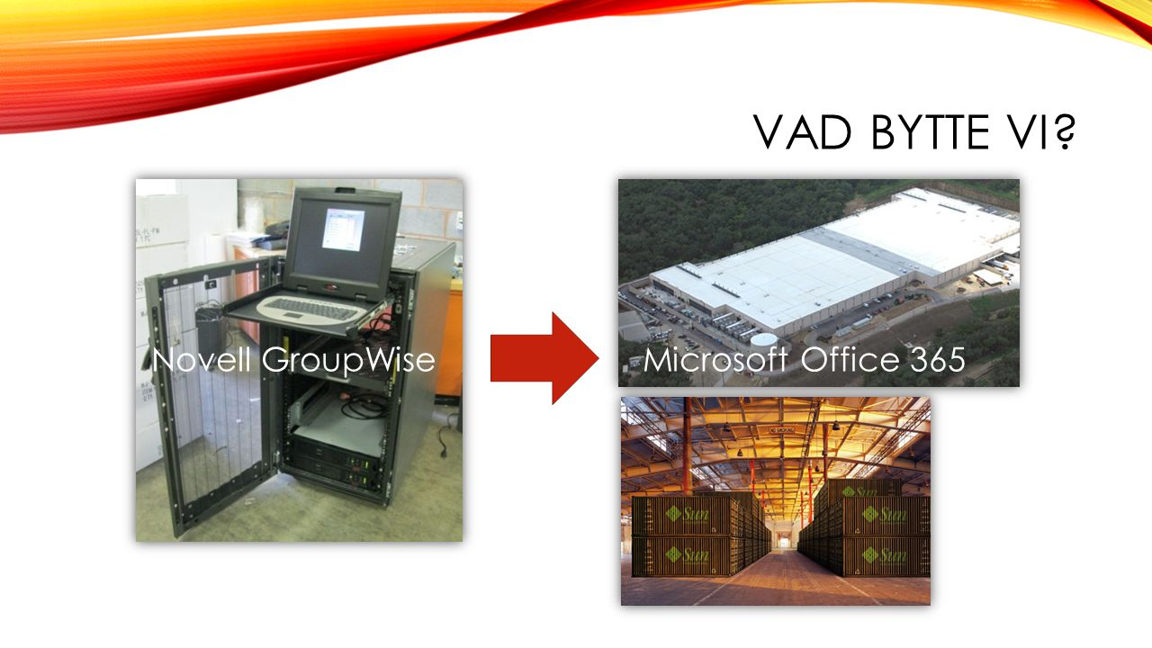 Vad bytte Vi Novell GroupWise Microsoft Office 365