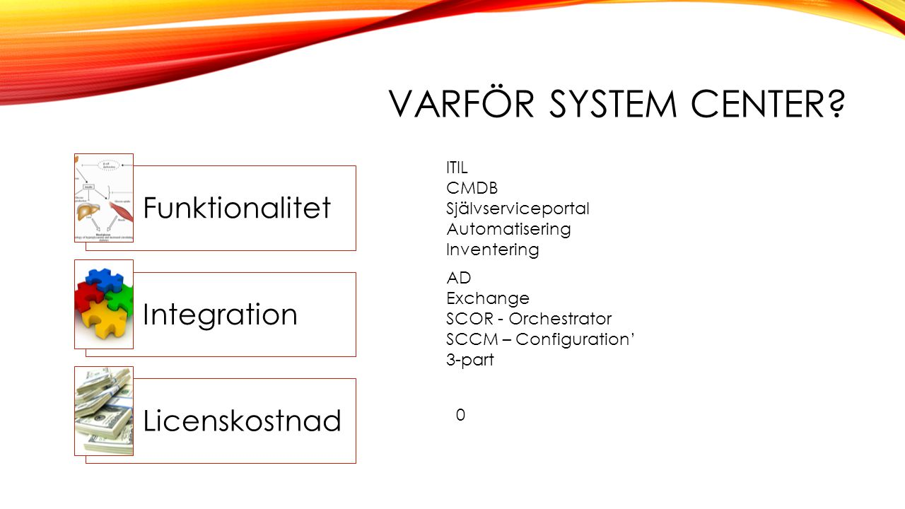 Varför System Center Funktionalitet Integration Licenskostnad ITIL