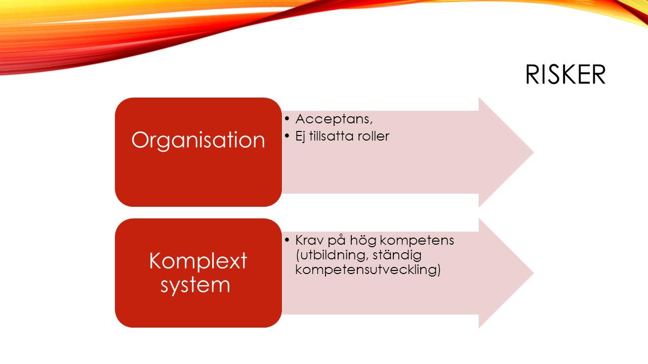 Risker Organisation Komplext system Acceptans, Ej tillsatta roller