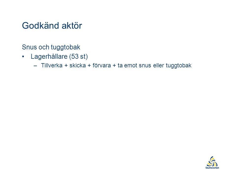 Godkänd aktör Snus och tuggtobak Lagerhållare (53 st)