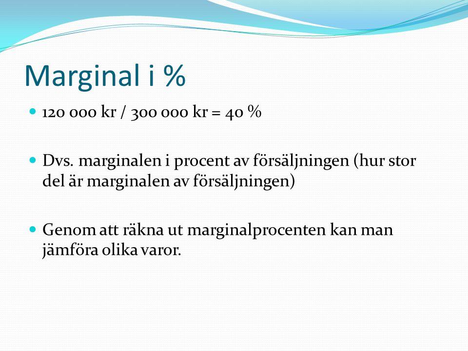Marginal i % 120 000 kr / 300 000 kr = 40 % Dvs. marginalen i procent av försäljningen (hur stor del är marginalen av försäljningen)