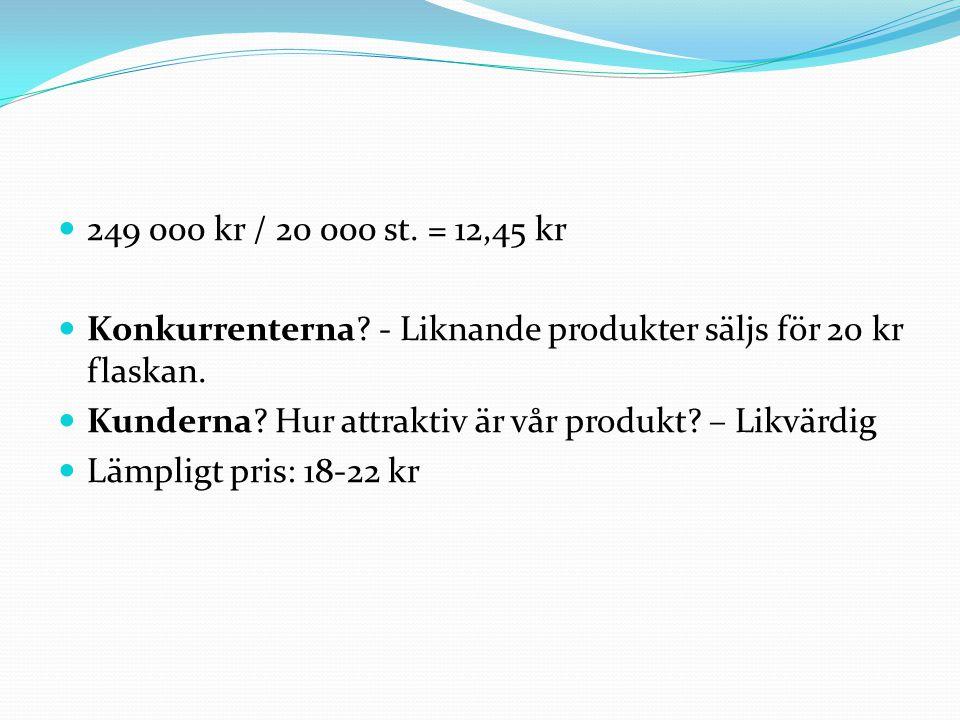 249 000 kr / 20 000 st. = 12,45 kr Konkurrenterna - Liknande produkter säljs för 20 kr flaskan. Kunderna Hur attraktiv är vår produkt – Likvärdig.