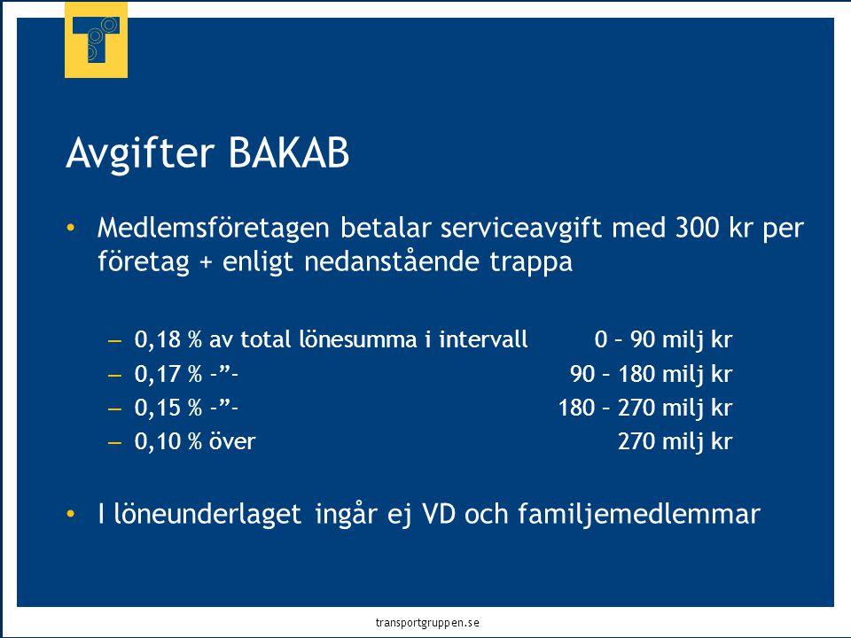 Avgifter BAKAB Medlemsföretagen betalar serviceavgift med 300 kr per företag + enligt nedanstående trappa.