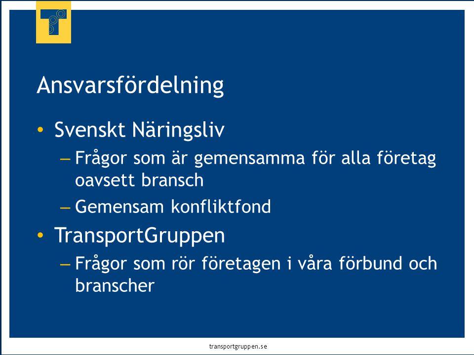 Ansvarsfördelning Svenskt Näringsliv TransportGruppen