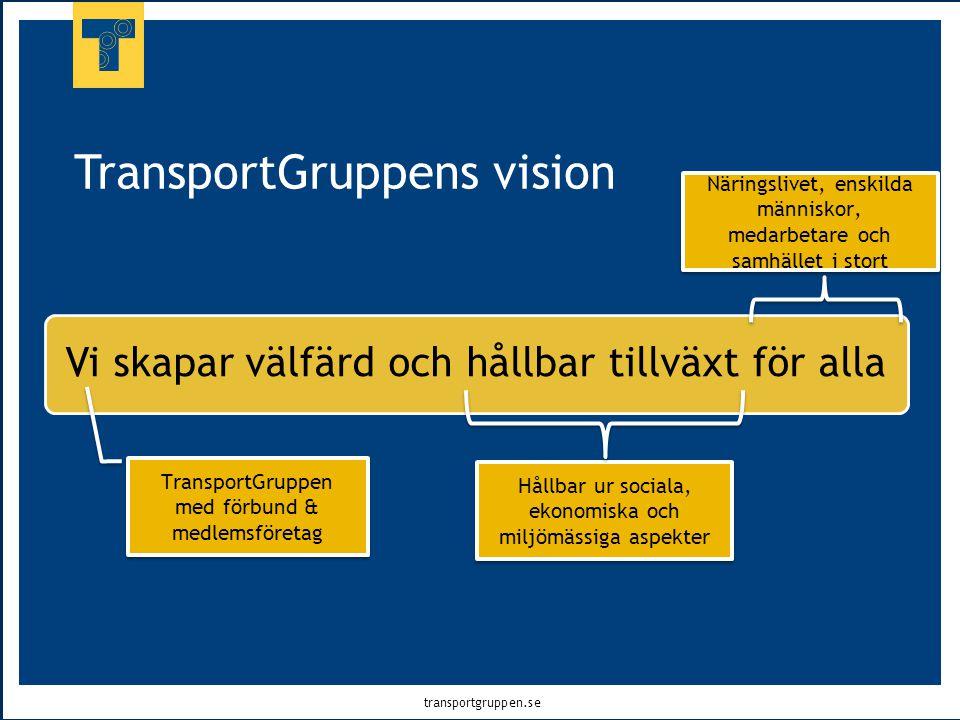 TransportGruppens vision