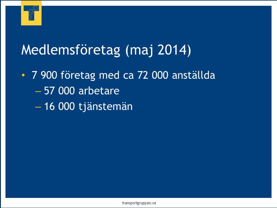 Medlemsföretag (maj 2014) 7 900 företag med ca 72 000 anställda