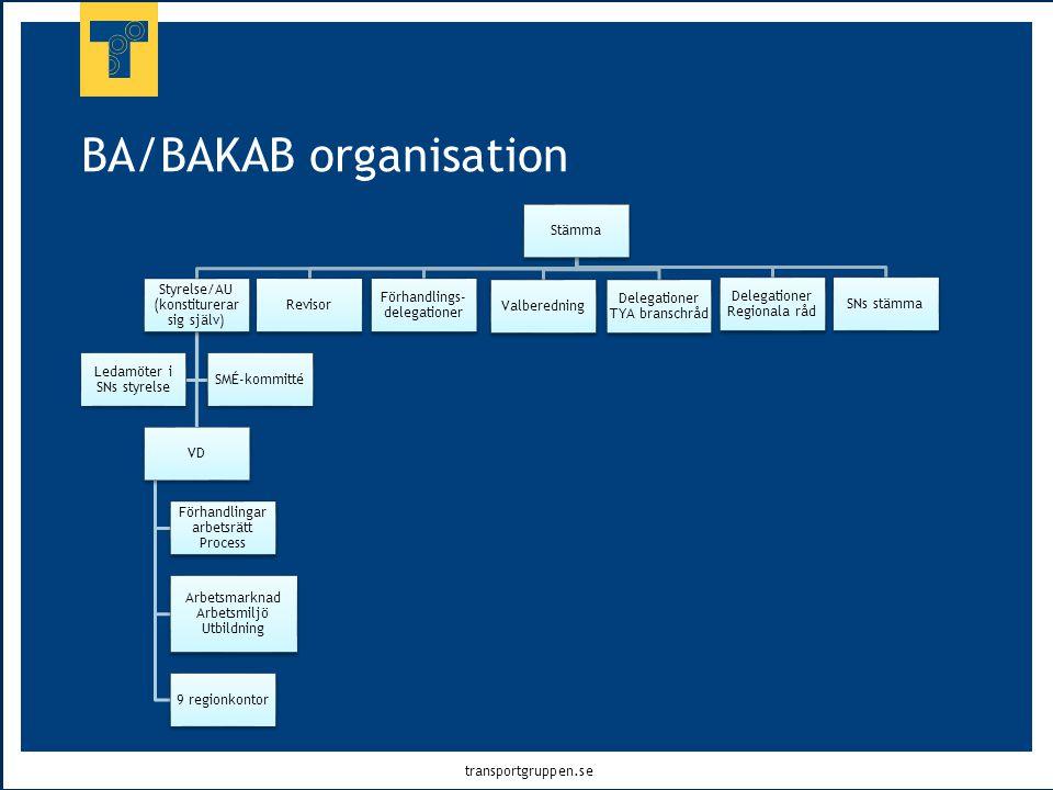 BA/BAKAB organisation