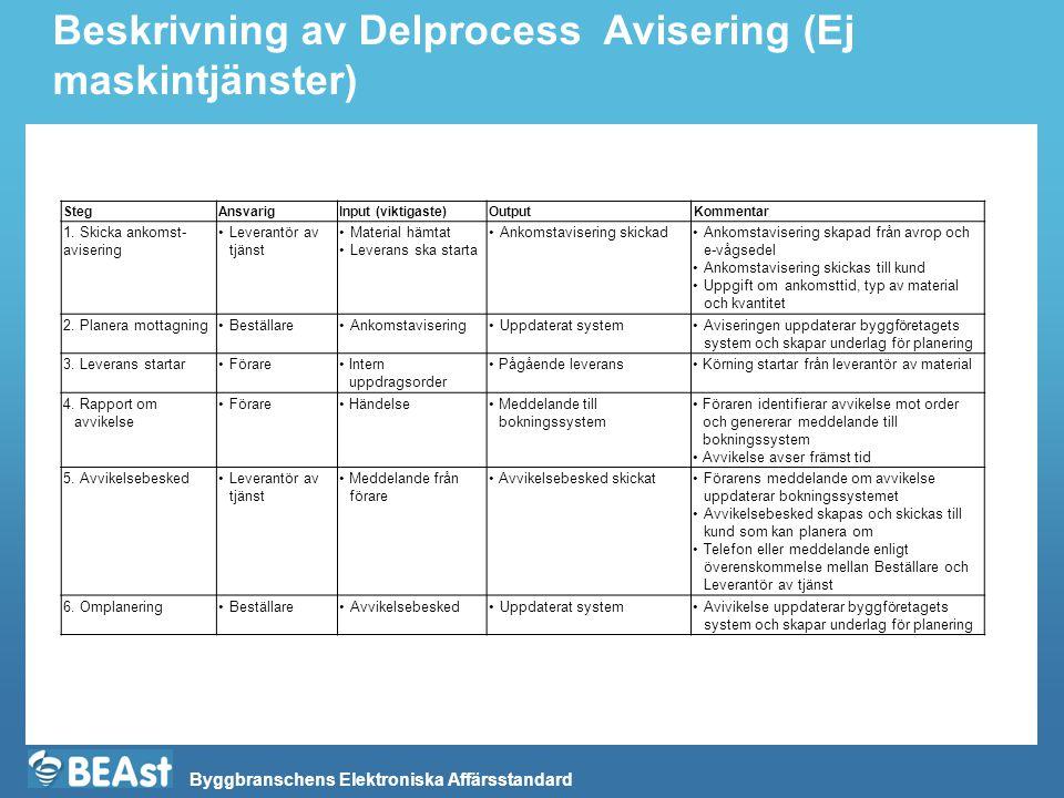 Beskrivning av Delprocess Avisering (Ej maskintjänster)