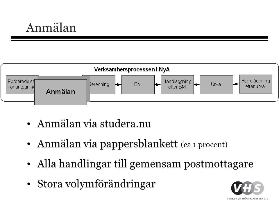 Anmälan Anmälan via studera.nu