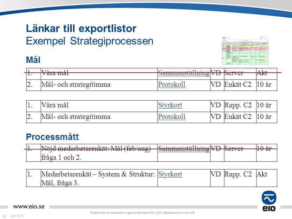 Länkar till exportlistor Exempel Strategiprocessen