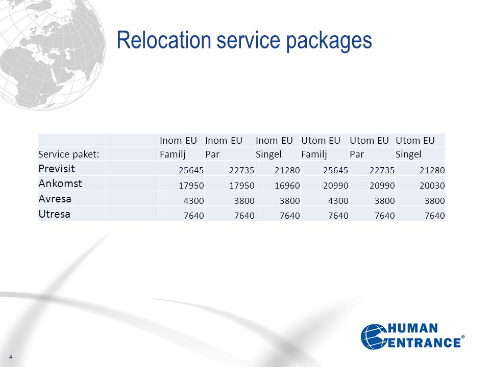 Relocation service packages