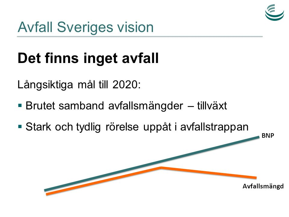 Avfall Sveriges vision