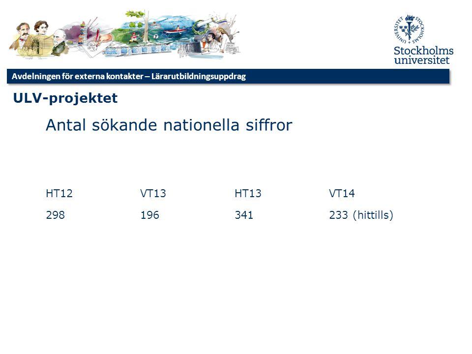 Antal sökande nationella siffror