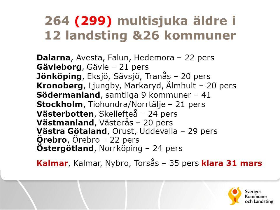 264 (299) multisjuka äldre i 12 landsting &26 kommuner
