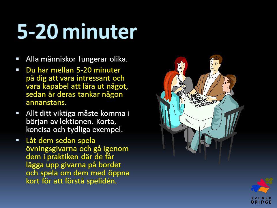 5-20 minuter Alla människor fungerar olika.