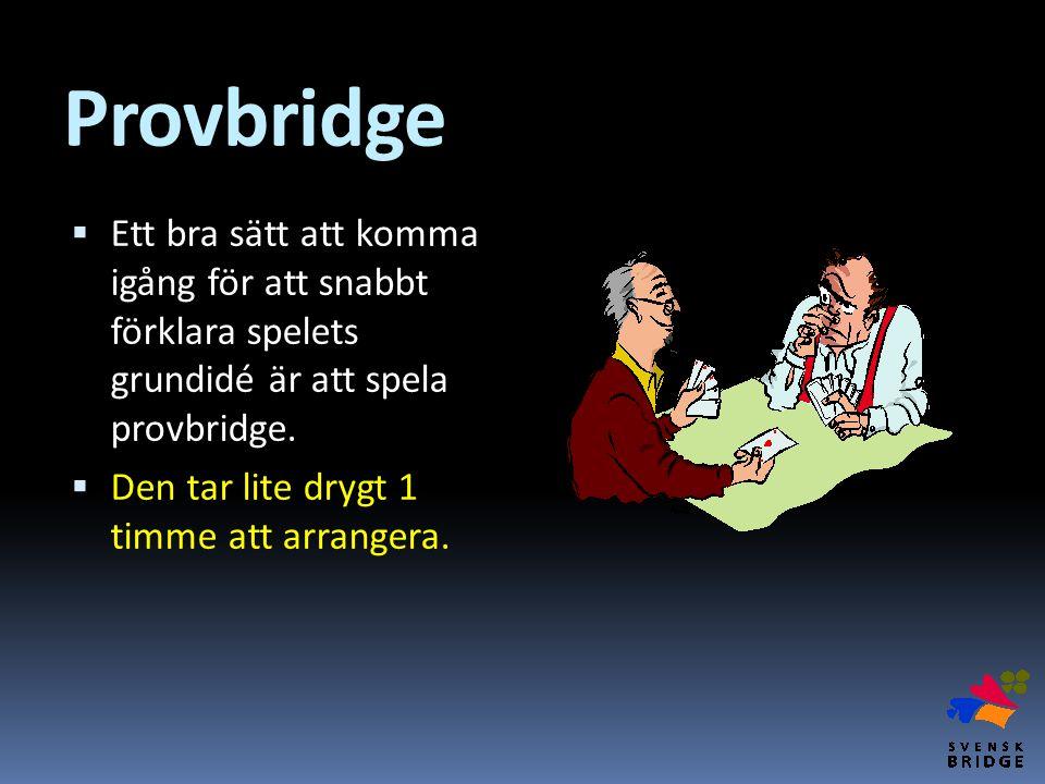 Provbridge Ett bra sätt att komma igång för att snabbt förklara spelets grundidé är att spela provbridge.
