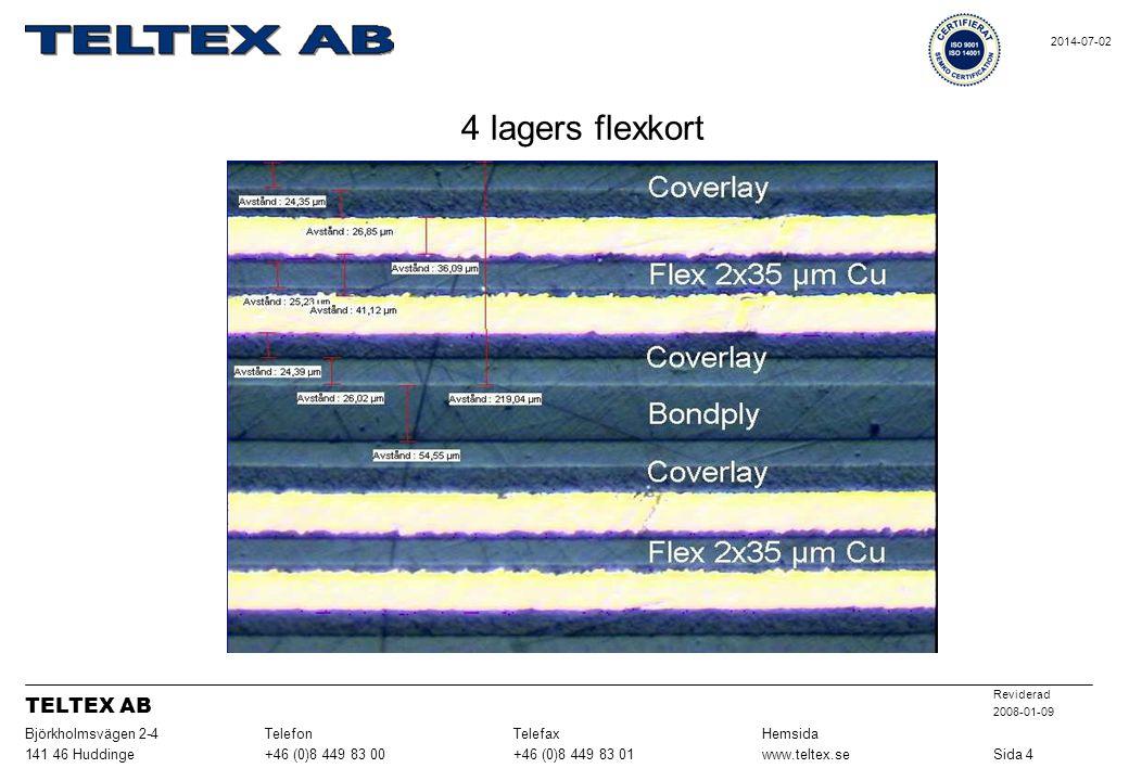 4 lagers flexkort TELTEX AB Sida 4 www.teltex.se +46 (0)8 449 83 01